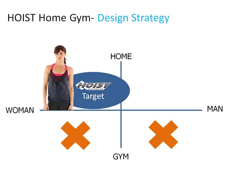 hoist design strategy chart image